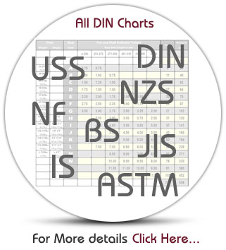 all din chart washers manufacturers exporters suppliers in india punjab ludhiana